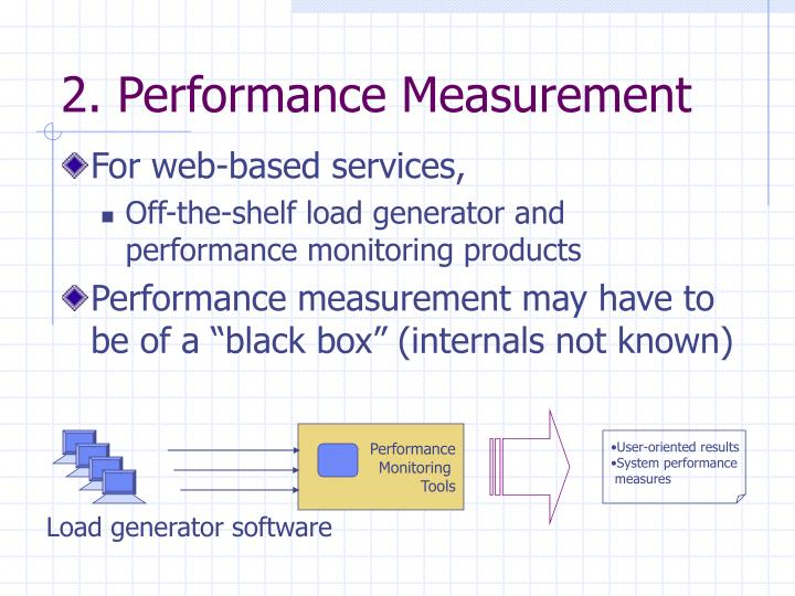 2. Performance Measurement