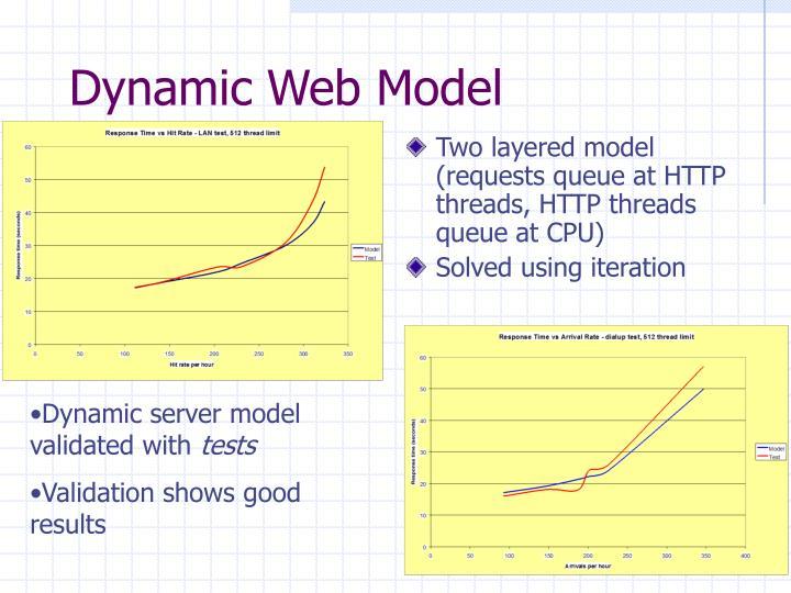 Dynamic Web Model