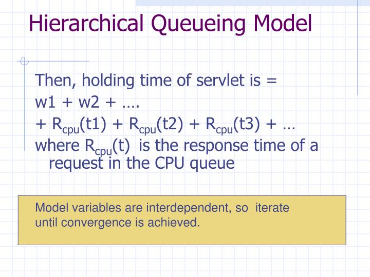 Model variables are interdependent, so  iterate