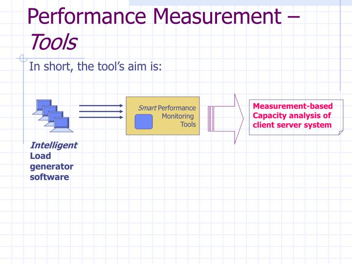 Performance Measurement –