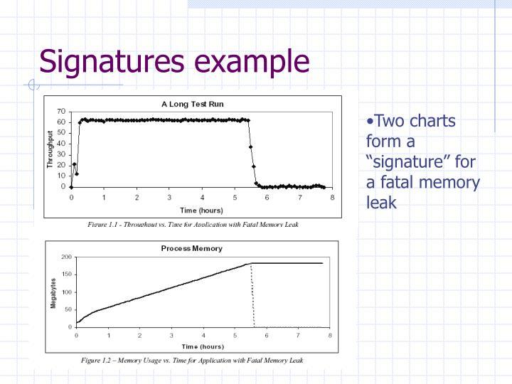 Signatures example