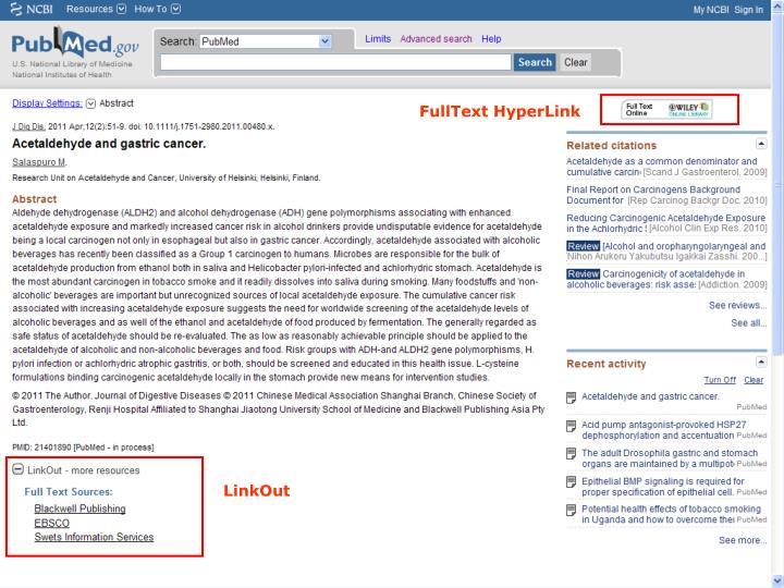 FullText HyperLink