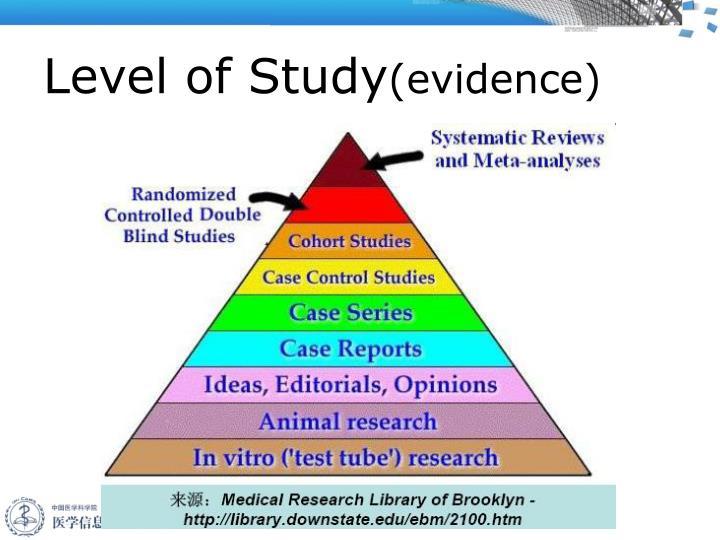 Level of Study