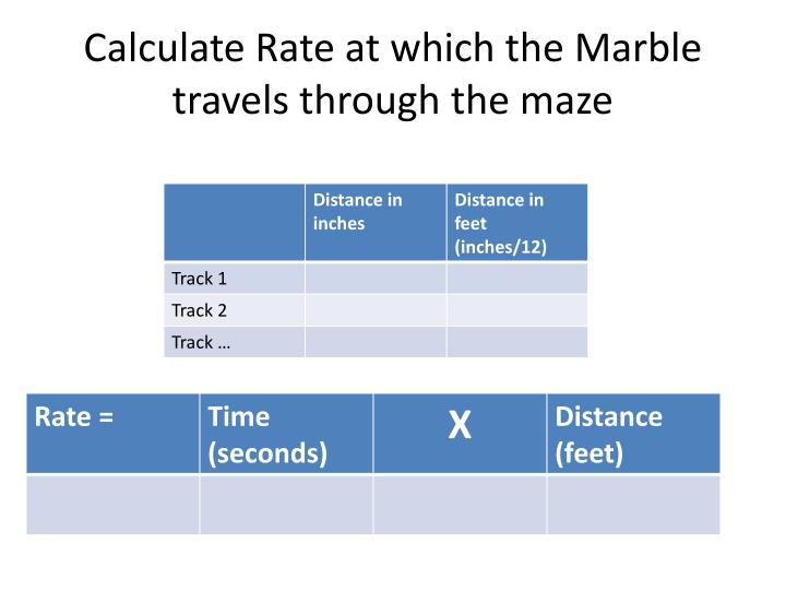 Calculate Rate at which the Marble travels through the maze