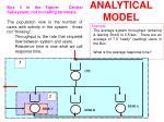 analytical model7