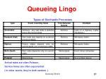 queueing lingo9