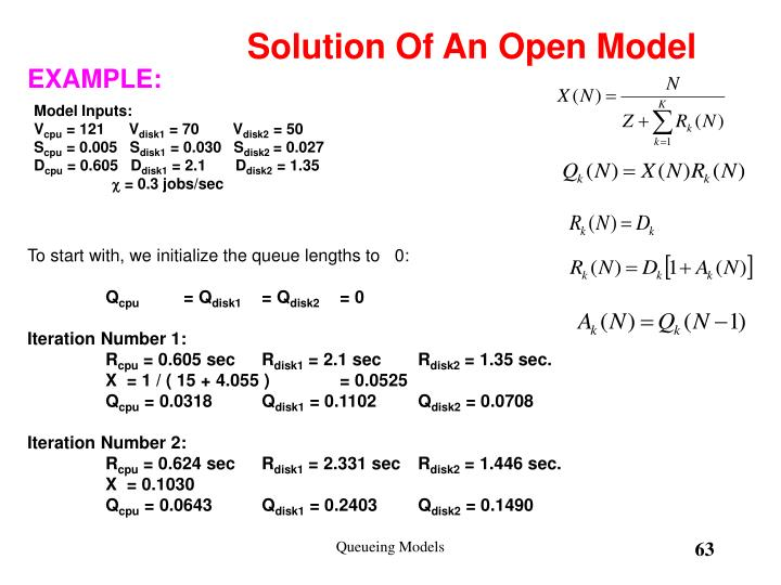 Solution Of An Open Model