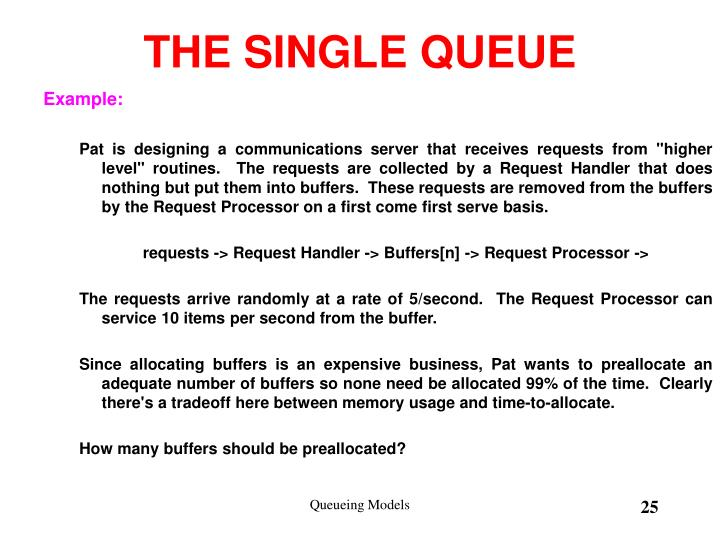 THE SINGLE QUEUE