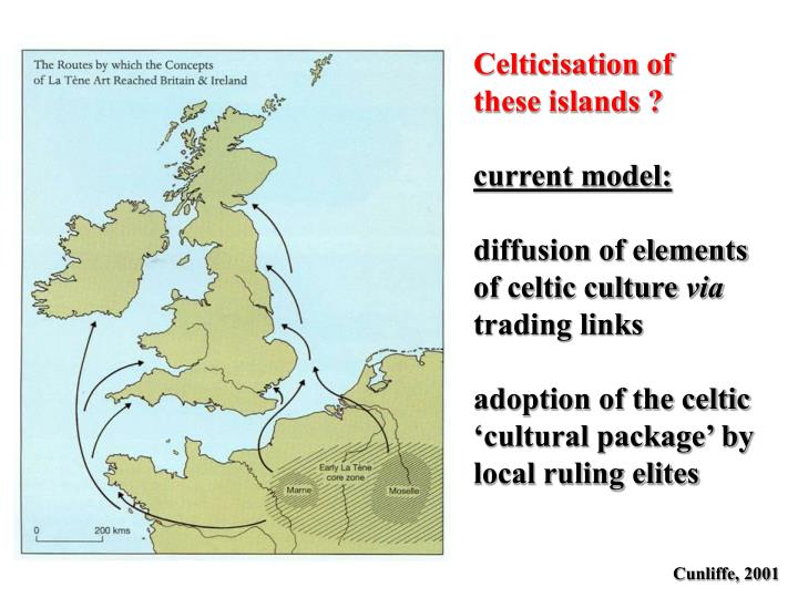 Celticisation of