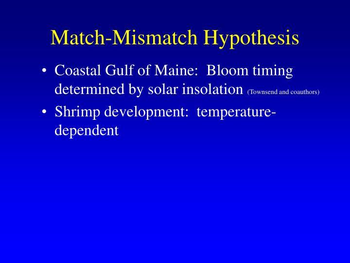 Match-Mismatch Hypothesis