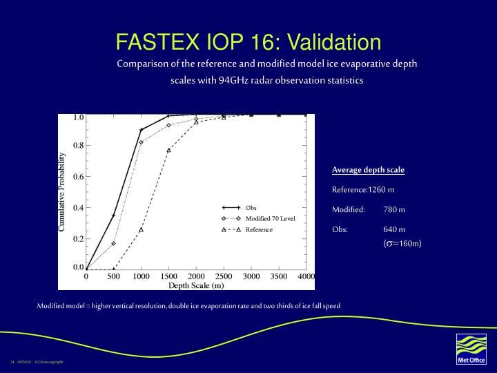 FASTEX IOP 16: Validation