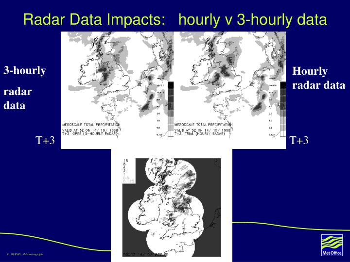 Radar Data Impacts:   hourly v 3-hourly data