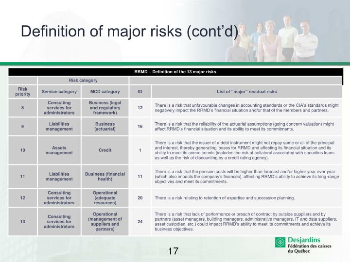 Definition of major risks (cont'd)