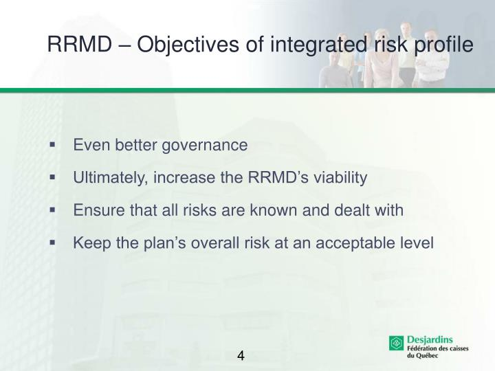 RRMD – Objectives of integrated risk profile