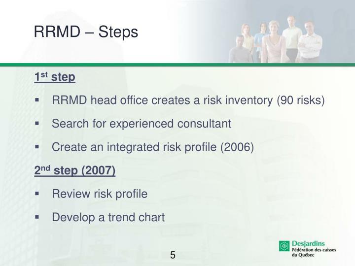 RRMD – Steps