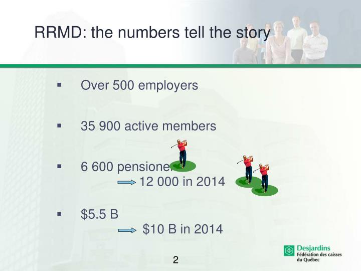 Rrmd the numbers tell the story