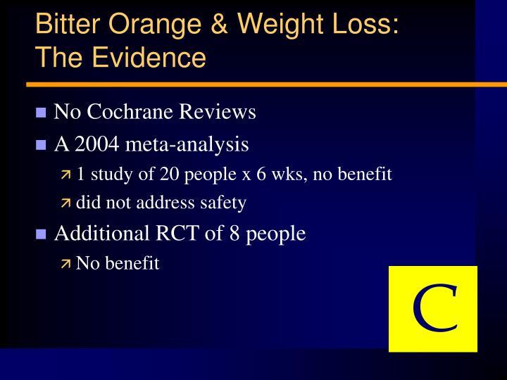 Bitter Orange & Weight Loss: