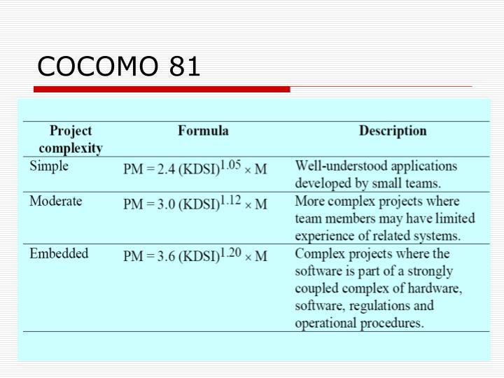 COCOMO 81