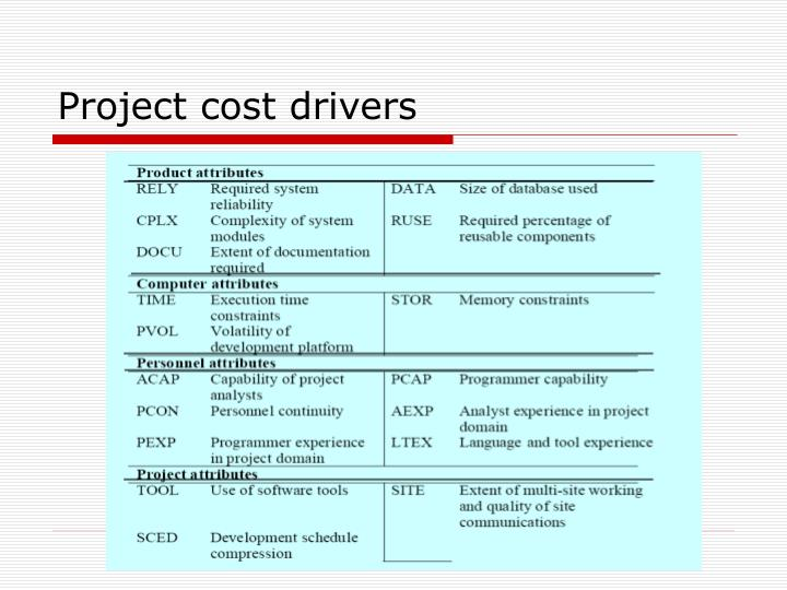 Project cost drivers