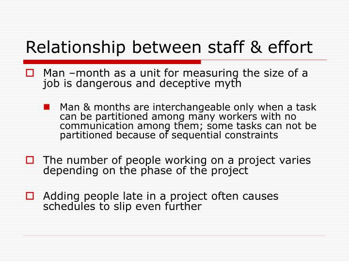 Relationship between staff & effort