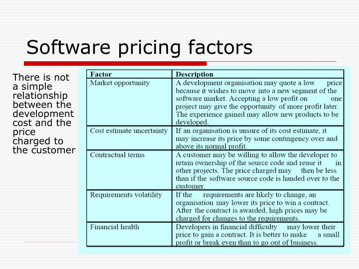 Software pricing factors
