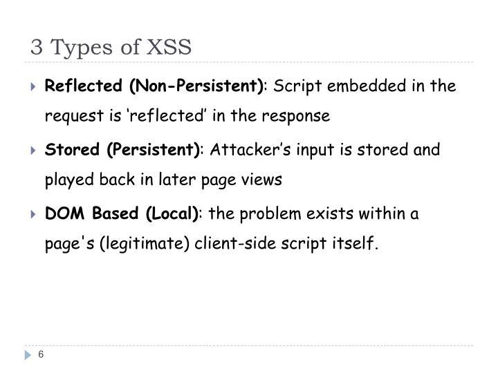 3 Types of XSS