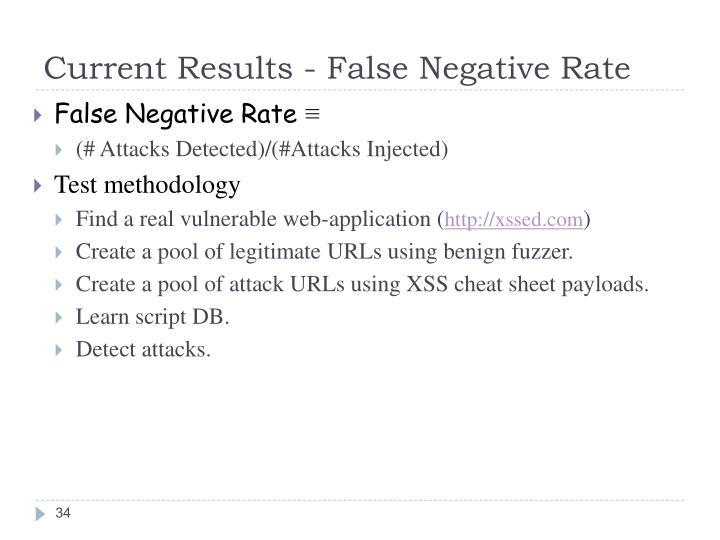 Current Results - False Negative Rate