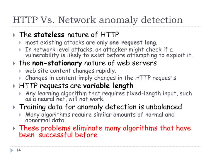 HTTP Vs. Network anomaly detection