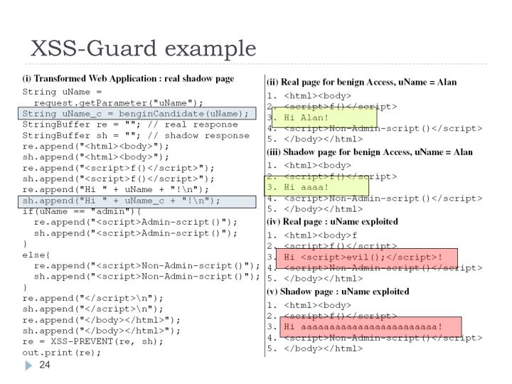 XSS-Guard example