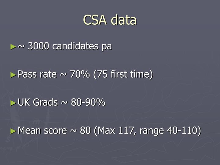 CSA data