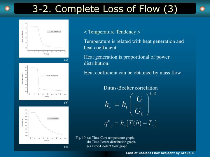 3-2. Complete Loss of Flow (3)