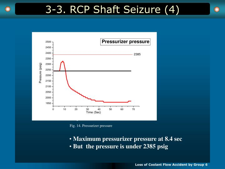 3-3. RCP Shaft Seizure (4)