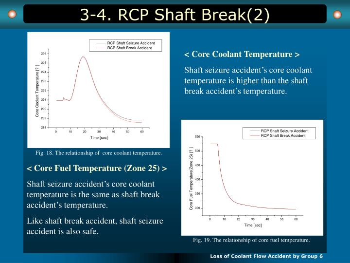 3-4. RCP Shaft Break(2)