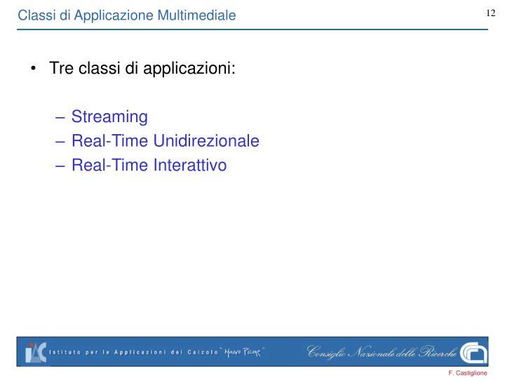Classi di Applicazione Multimediale