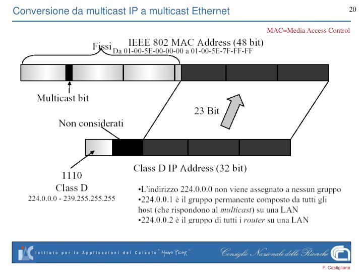 Conversione da multicast IP a multicast Ethernet
