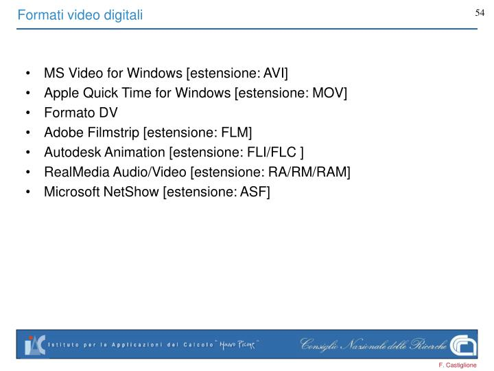 Formati video digitali