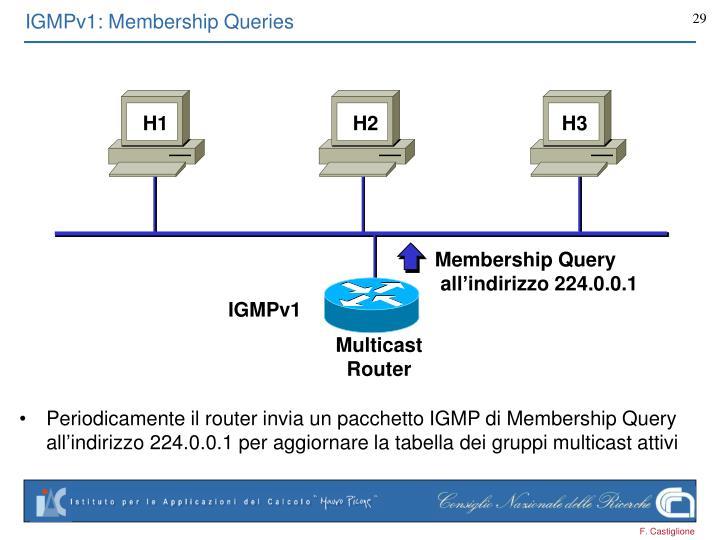 Periodicamente il router invia un pacchetto IGMP di Membership Query all'indirizzo 224.0.0.1 per aggiornare la tabella dei gruppi multicast attivi