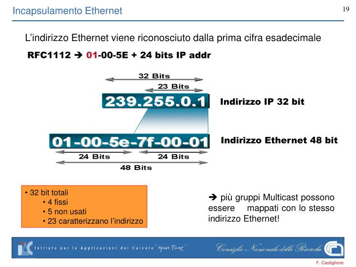 Incapsulamento Ethernet