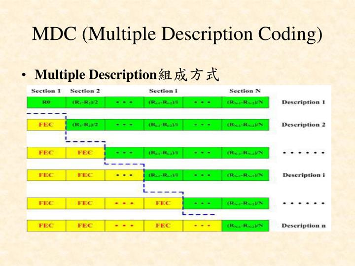 MDC (Multiple Description Coding)