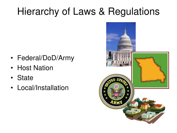 Hierarchy of Laws & Regulations