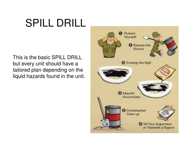 SPILL DRILL