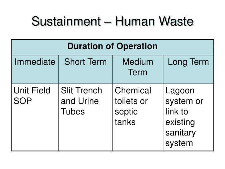 Sustainment – Human Waste