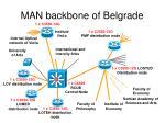 man backbone of belgrade