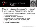 university of hawaii profile