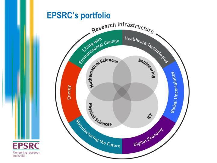 EPSRC's portfolio