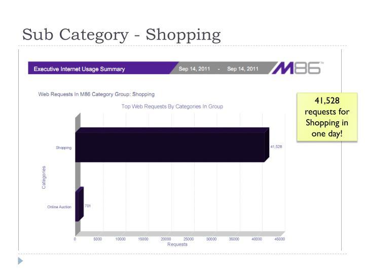 Sub Category - Shopping