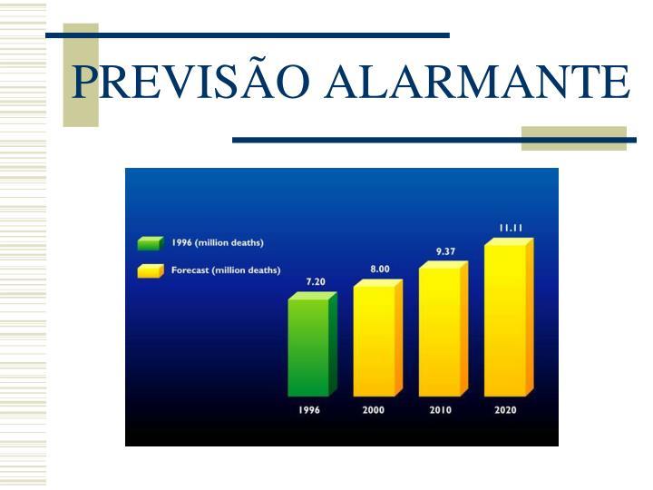 PREVISÃO ALARMANTE