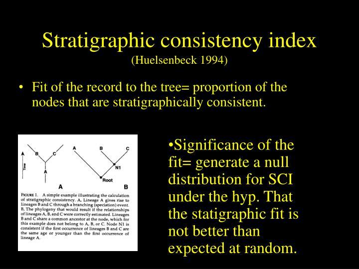 Stratigraphic consistency index