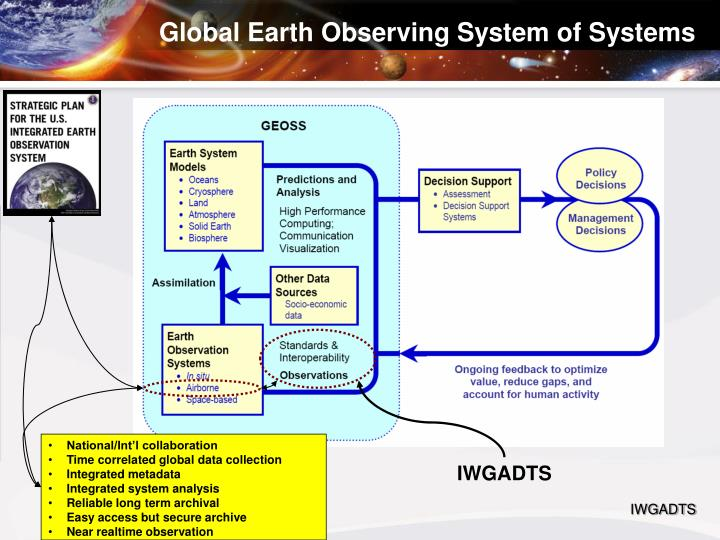 Global Earth Observing System of Systems