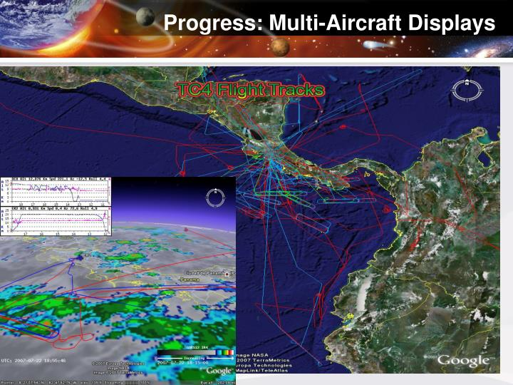 Progress: Multi-Aircraft Displays